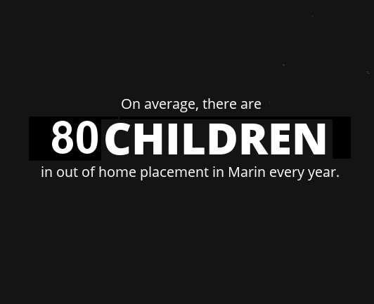 On average, there are 100 children are in out of home placement in Marin every year.